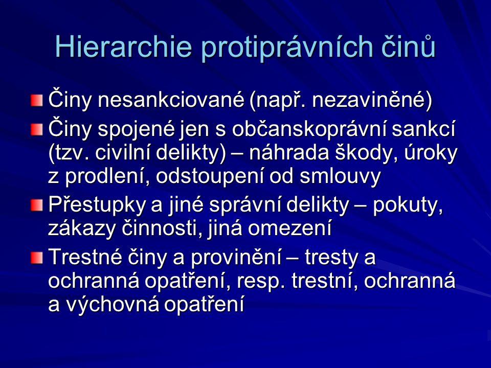 Hierarchie protiprávních činů Činy nesankciované (např.