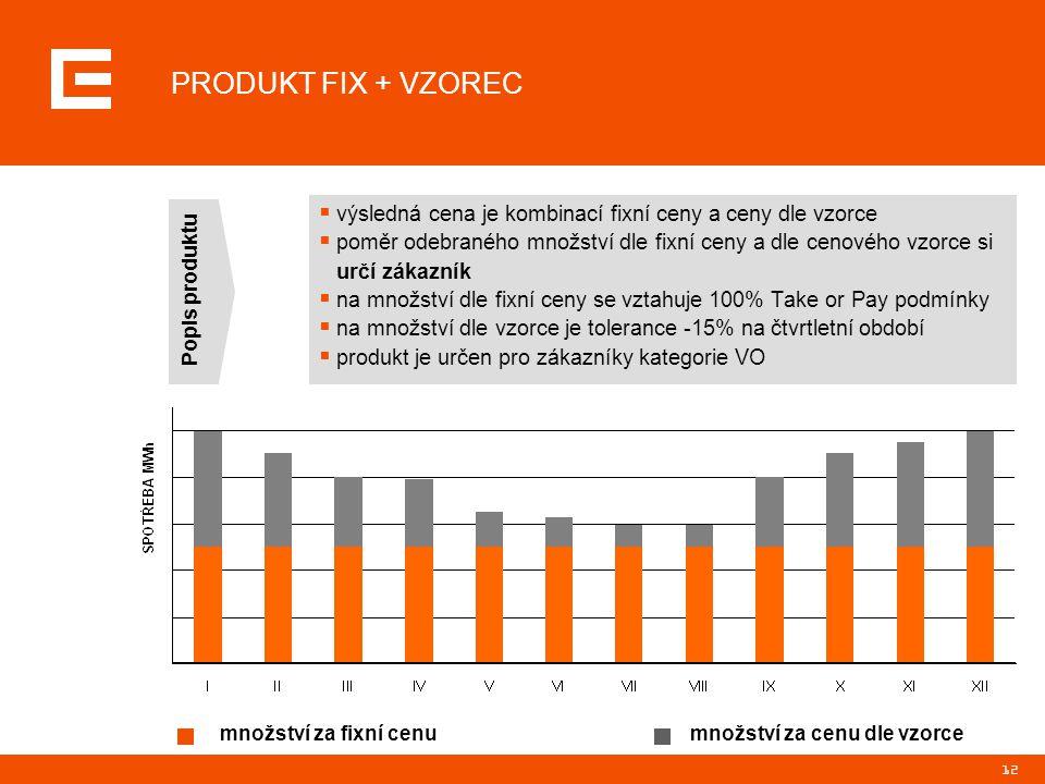 12 PRODUKT FIX + VZOREC  výsledná cena je kombinací fixní ceny a ceny dle vzorce  poměr odebraného množství dle fixní ceny a dle cenového vzorce si