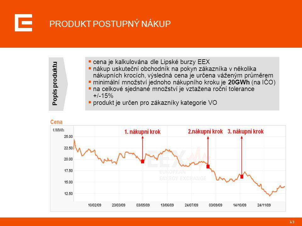 13 PRODUKT POSTUPNÝ NÁKUP  cena je kalkulována dle Lipské burzy EEX  nákup uskuteční obchodník na pokyn zákazníka v několika nákupních krocích, výsl