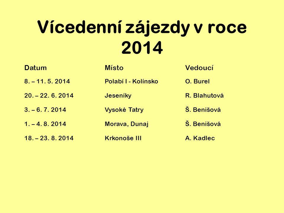 Vícedenní zájezdy v roce 2014 DatumMístoVedoucí 8.