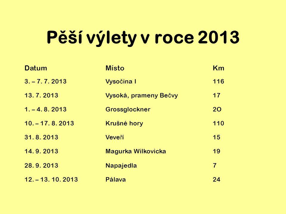 P ě ší výlety v roce 2013 DatumMístoKm 3. – 7. 7.