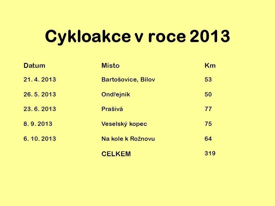 Cykloakce v roce 2013 DatumMístoKm 21. 4. 2013Bartošovice, Bílov53 26.