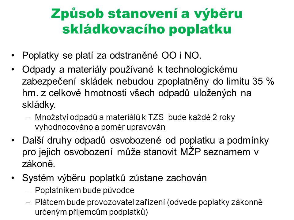 Způsob stanovení a výběru skládkovacího poplatku •Poplatky se platí za odstraněné OO i NO. •Odpady a materiály používané k technologickému zabezpečení
