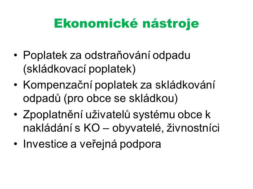 Ekonomické nástroje •Poplatek za odstraňování odpadu (skládkovací poplatek) •Kompenzační poplatek za skládkování odpadů (pro obce se skládkou) •Zpopla