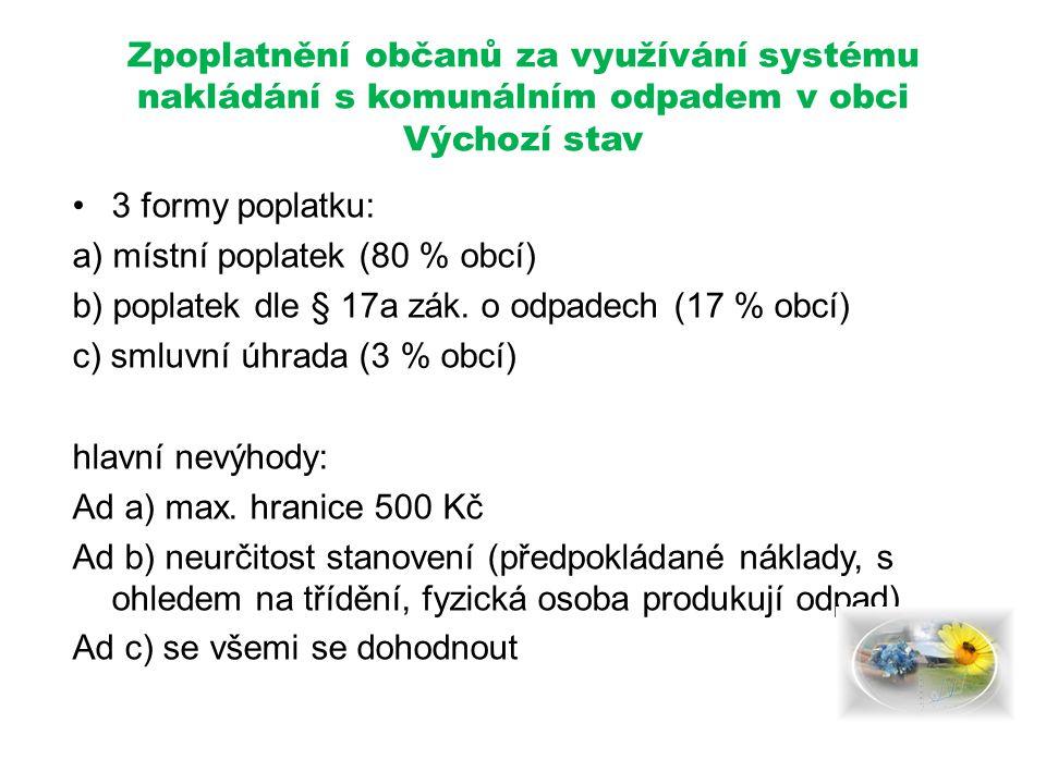 Zpoplatnění občanů za využívání systému nakládání s komunálním odpadem v obci Výchozí stav •3 formy poplatku: a) místní poplatek (80 % obcí) b) poplat