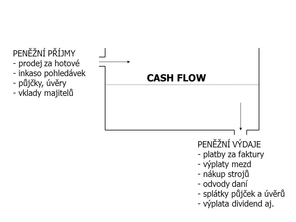 PENĚŽNÍ VÝDAJE - platby za faktury - výplaty mezd - nákup strojů - odvody daní - splátky půjček a úvěrů - výplata dividend aj. CASH FLOW PENĚŽNÍ PŘÍJM