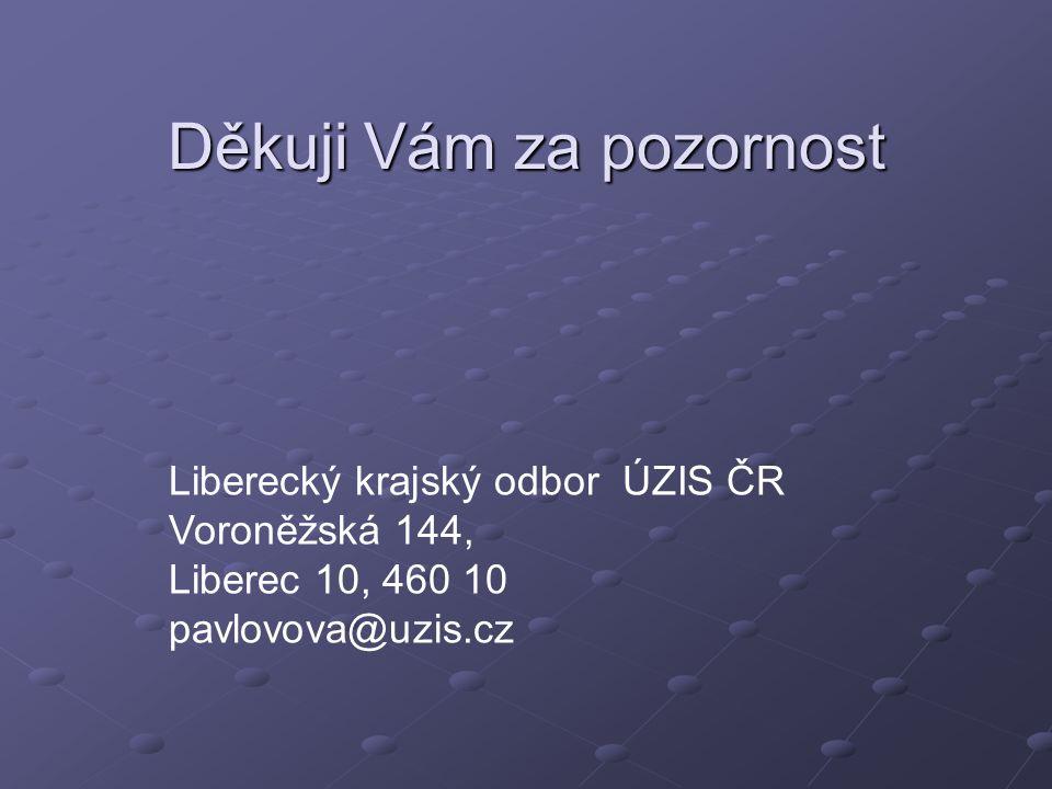 Děkuji Vám za pozornost Liberecký krajský odbor ÚZIS ČR Voroněžská 144, Liberec 10, 460 10 pavlovova@uzis.cz