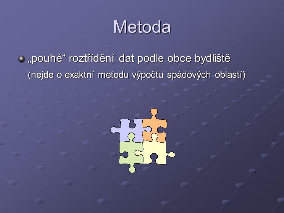 """Metoda """"pouhé"""" roztřídění dat podle obce bydliště (nejde o exaktní metodu výpočtu spádových oblastí)"""
