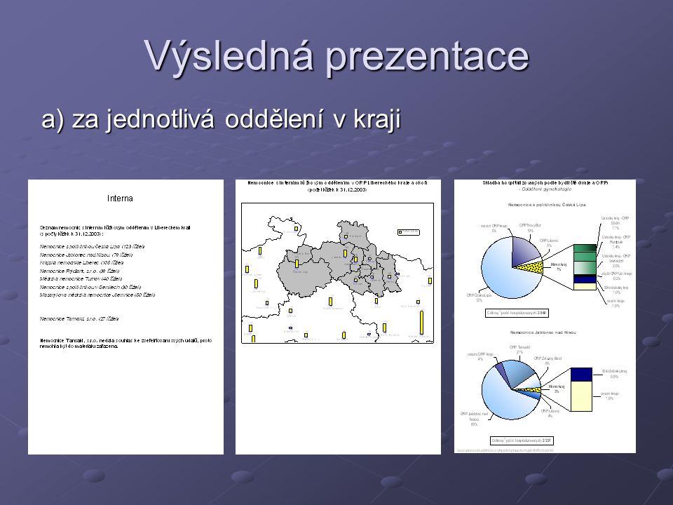 Výsledná prezentace a) za jednotlivá oddělení v kraji