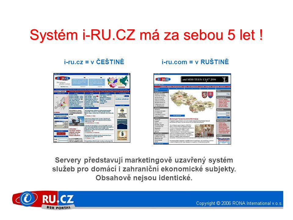 Systém i-RU.CZ má za sebou 5 let ! i-ru.cz = v ČEŠTINĚ Servery představují marketingově uzavřený systém služeb pro domácí i zahraniční ekonomické subj