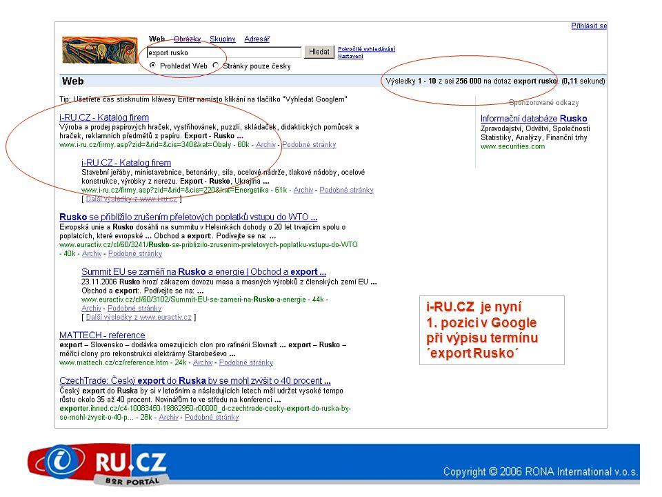 i-RU.CZ je nyní 1. pozici v Google při výpisu termínu ´export Rusko´