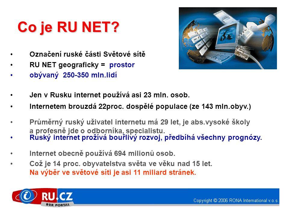 Co je RU NET? •Označení ruské části Světové sítě •RU NET geograficky = prostor •obývaný 250-350 mln.lidí •Jen v Rusku internet používá asi 23 mln. oso