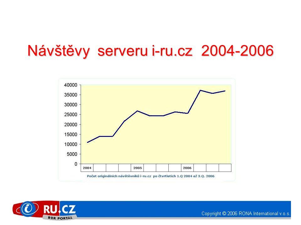 Mezi nejvýznamnějšími partnery, kteří prodloužili smlouvy o čerpání služeb Systému a přispěli tak k zajištění provozu v roce 2007 jsou : • EGAP a.s.