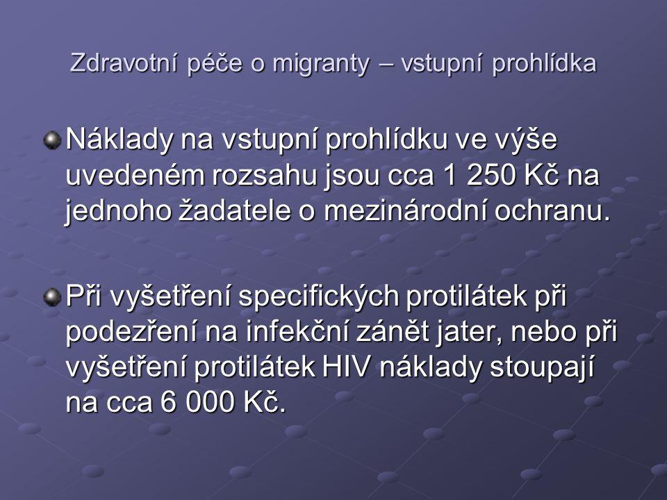 Zdravotní péče o migranty – vstupní prohlídka Náklady na vstupní prohlídku ve výše uvedeném rozsahu jsou cca 1 250 Kč na jednoho žadatele o mezinárodní ochranu.
