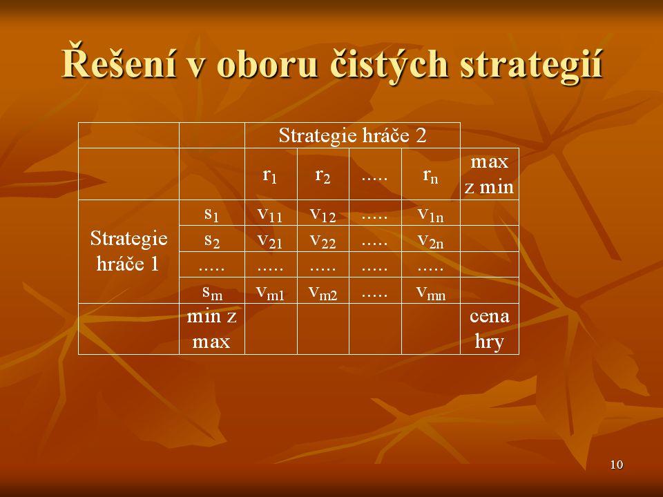 10 Řešení v oboru čistých strategií