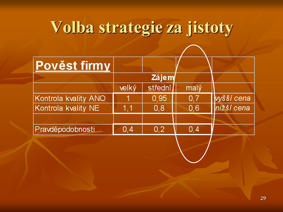 29 Volba strategie za jistoty