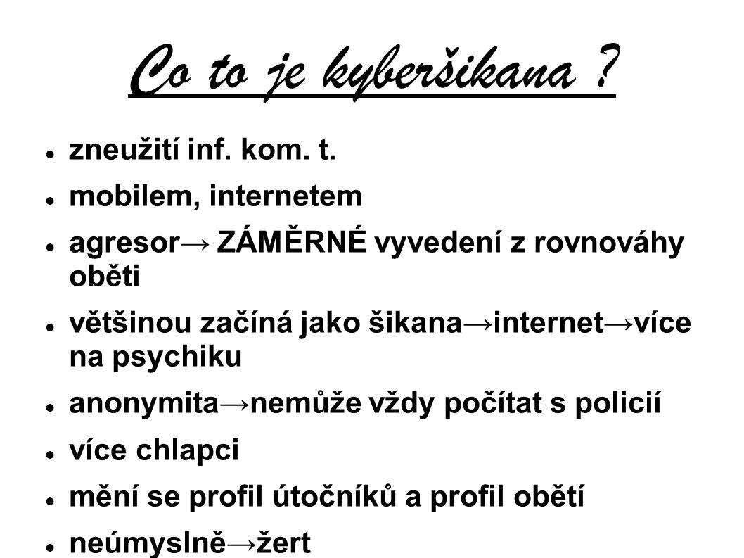 Co to je kyberšikana .  zneužití inf. kom. t.