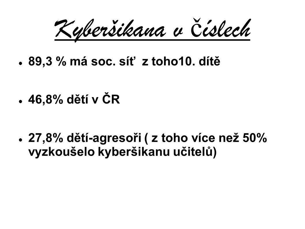 Kyberšikana v č íslech  89,3 % má soc. síť z toho10.