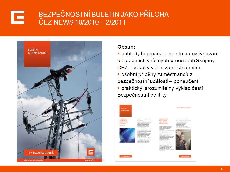 10 BEZPEČNOSTNÍ BULETIN JAKO PŘÍLOHA ČEZ NEWS 10/2010 – 2/2011 Obsah:  pohledy top managementu na ovlivňování bezpečnosti v různých procesech Skupiny