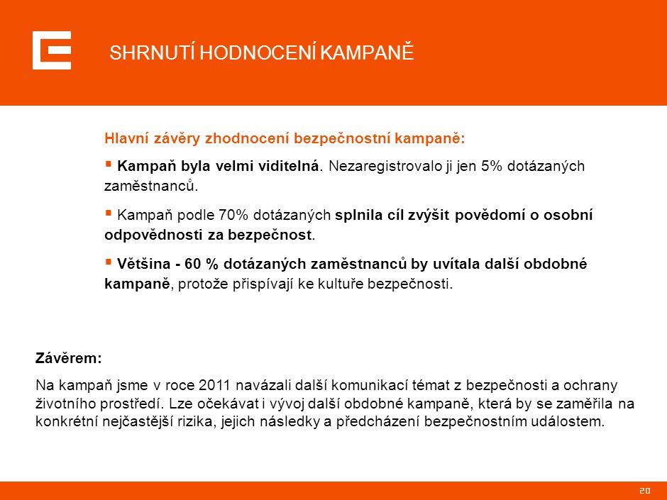 20 SHRNUTÍ HODNOCENÍ KAMPANĚ Hlavní závěry zhodnocení bezpečnostní kampaně:  Kampaň byla velmi viditelná. Nezaregistrovalo ji jen 5% dotázaných zaměs