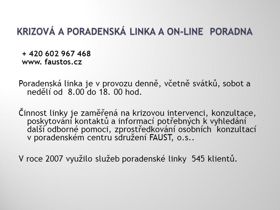 KRIZOVÁ A PORADENSKÁ LINKA A ON-LINE PORADNA KRIZOVÁ A PORADENSKÁ LINKA A ON-LINE PORADNA + 420 602 967 468 www. faustos.cz Poradenská linka je v prov