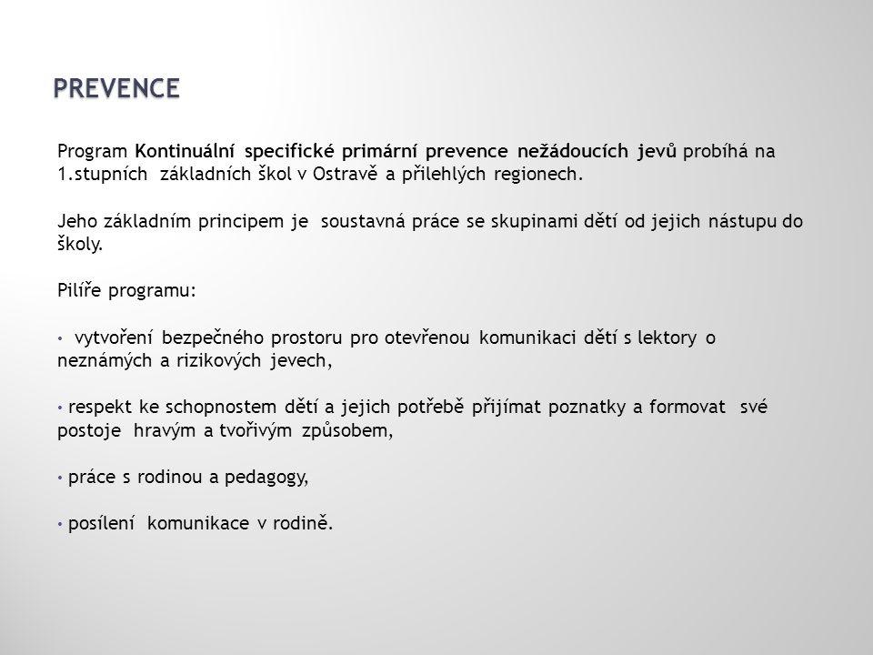 PREVENCE Program Kontinuální specifické primární prevence nežádoucích jevů probíhá na 1.stupních základních škol v Ostravě a přilehlých regionech. Jeh