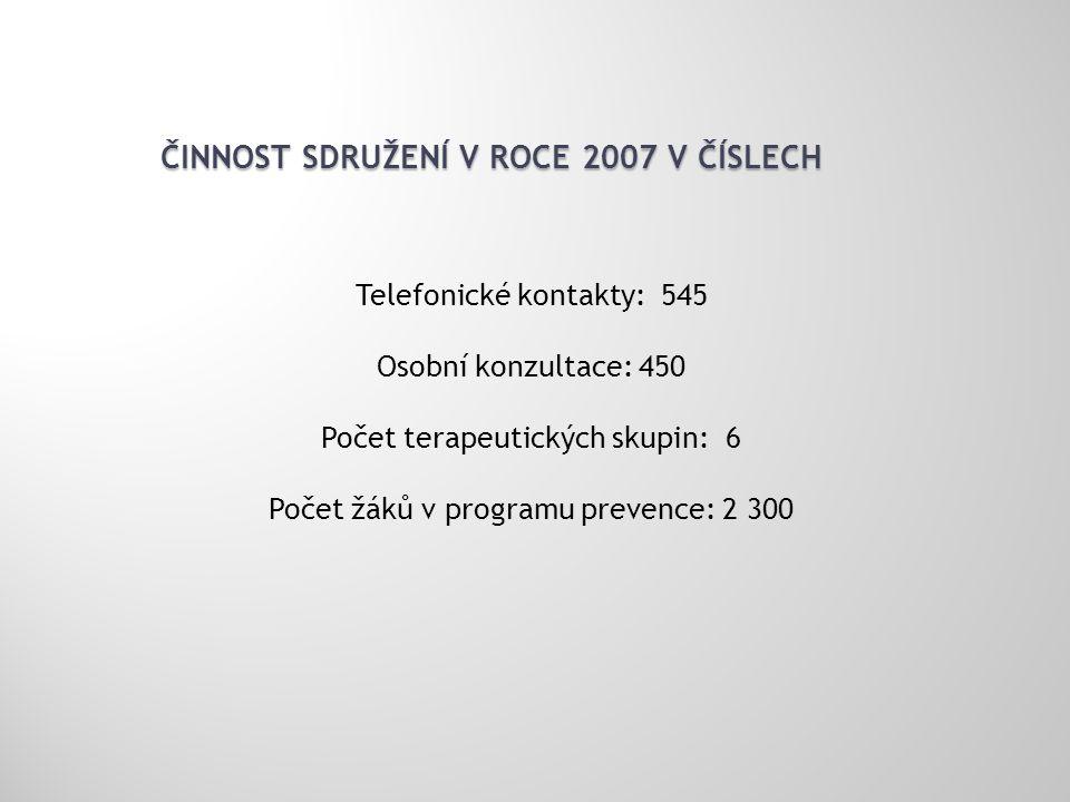 ČINNOST SDRUŽENÍ V ROCE 2007 V ČÍSLECH Telefonické kontakty: 545 Osobní konzultace: 450 Počet terapeutických skupin: 6 Počet žáků v programu prevence: 2 300