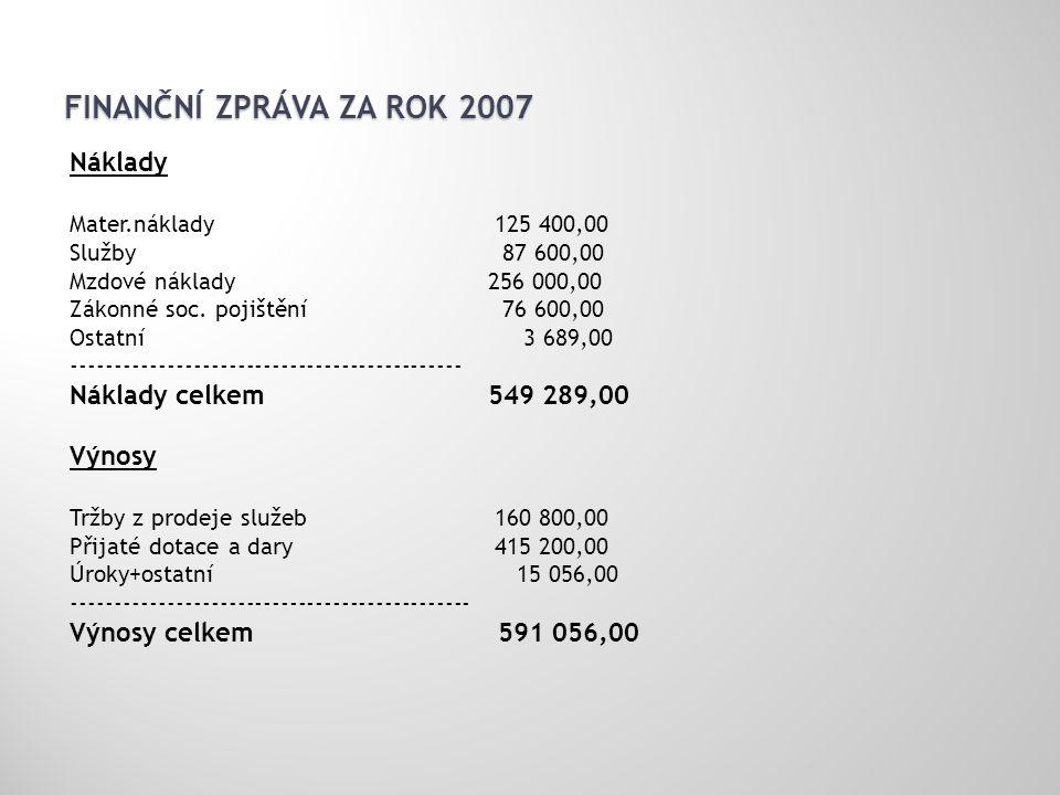 FINANČNÍ ZPRÁVA ZA ROK 2007 Náklady Mater.náklady 125 400,00 Služby 87 600,00 Mzdové náklady 256 000,00 Zákonné soc. pojištění 76 600,00 Ostatní 3 689