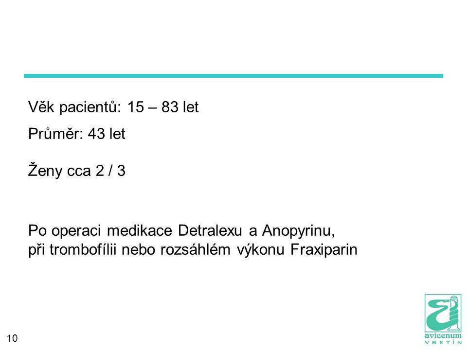 10 Věk pacientů: 15 – 83 let Průměr: 43 let Ženy cca 2 / 3 Po operaci medikace Detralexu a Anopyrinu, při trombofílii nebo rozsáhlém výkonu Fraxiparin