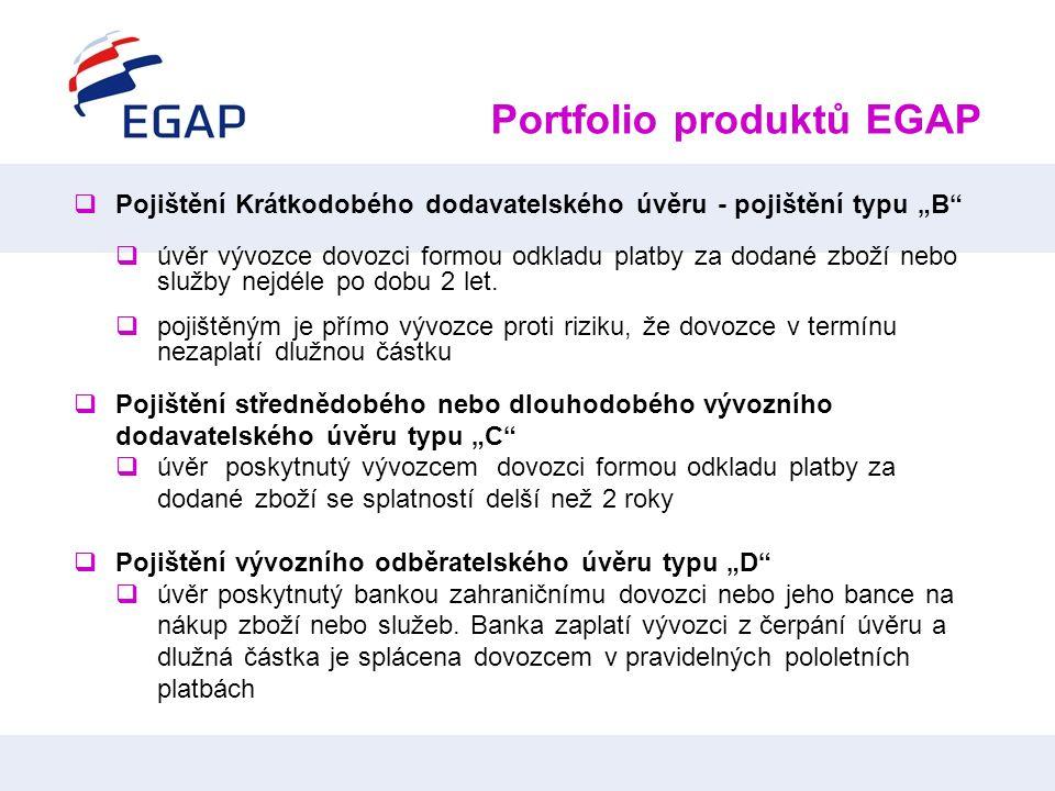 """Portfolio produktů EGAP  Pojištění Krátkodobého dodavatelského úvěru - pojištění typu """"B""""  úvěr vývozce dovozci formou odkladu platby za dodané zbož"""