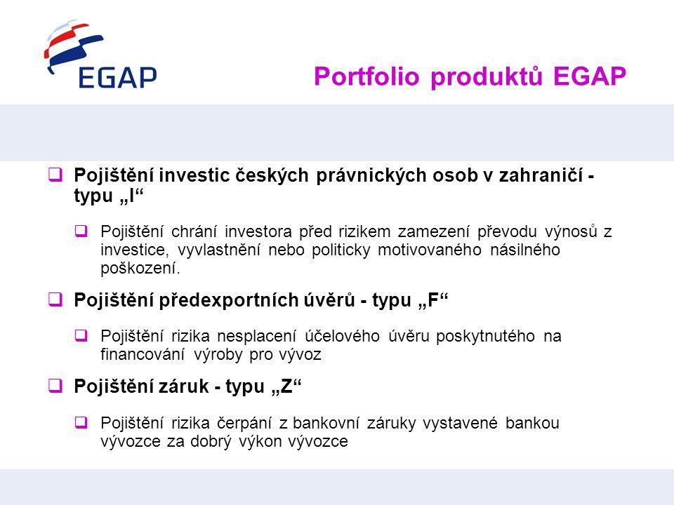 """Portfolio produktů EGAP  Pojištění investic českých právnických osob v zahraničí - typu """"I""""  Pojištění chrání investora před rizikem zamezení převod"""