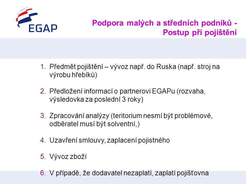 Podpora malých a středních podniků - Postup při pojištění 1.Předmět pojištění – vývoz např. do Ruska (např. stroj na výrobu hřebíků) 2.Předložení info