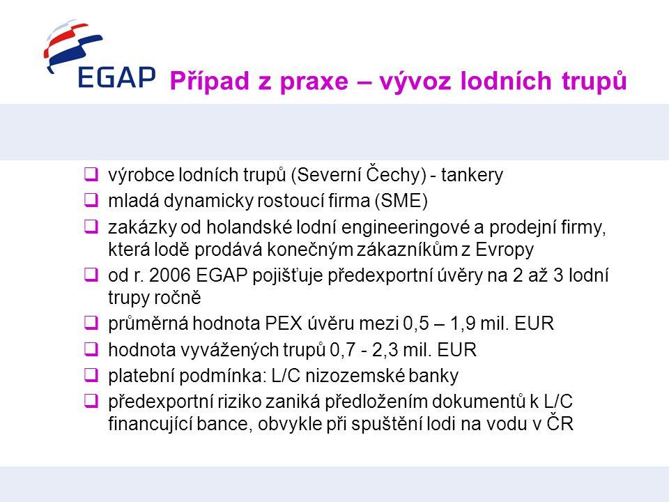  výrobce lodních trupů (Severní Čechy) - tankery  mladá dynamicky rostoucí firma (SME)  zakázky od holandské lodní engineeringové a prodejní firmy,