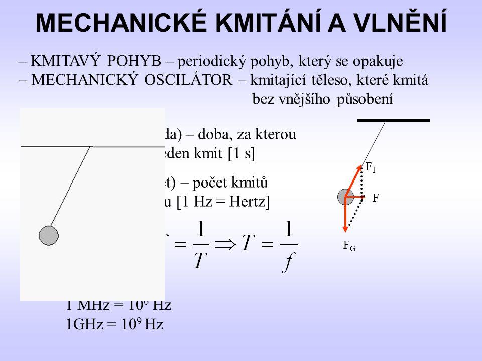 MECHANICKÉ KMITÁNÍ A VLNĚNÍ – KMITAVÝ POHYB – periodický pohyb, který se opakuje – MECHANICKÝ OSCILÁTOR – kmitající těleso, které kmitá bez vnějšího působení FGFG F1F1 F T – doba kmitu (perioda) – doba, za kterou oscilátor vykoná jeden kmit [1 s]s] f – frekvence (kmitočet) – počet kmitů za časovou jednotku [1 Hz = Hertz] 1 kHz = 10 3 Hz 1 MHz = 10 6 Hz 1GHz = 10 9 Hz