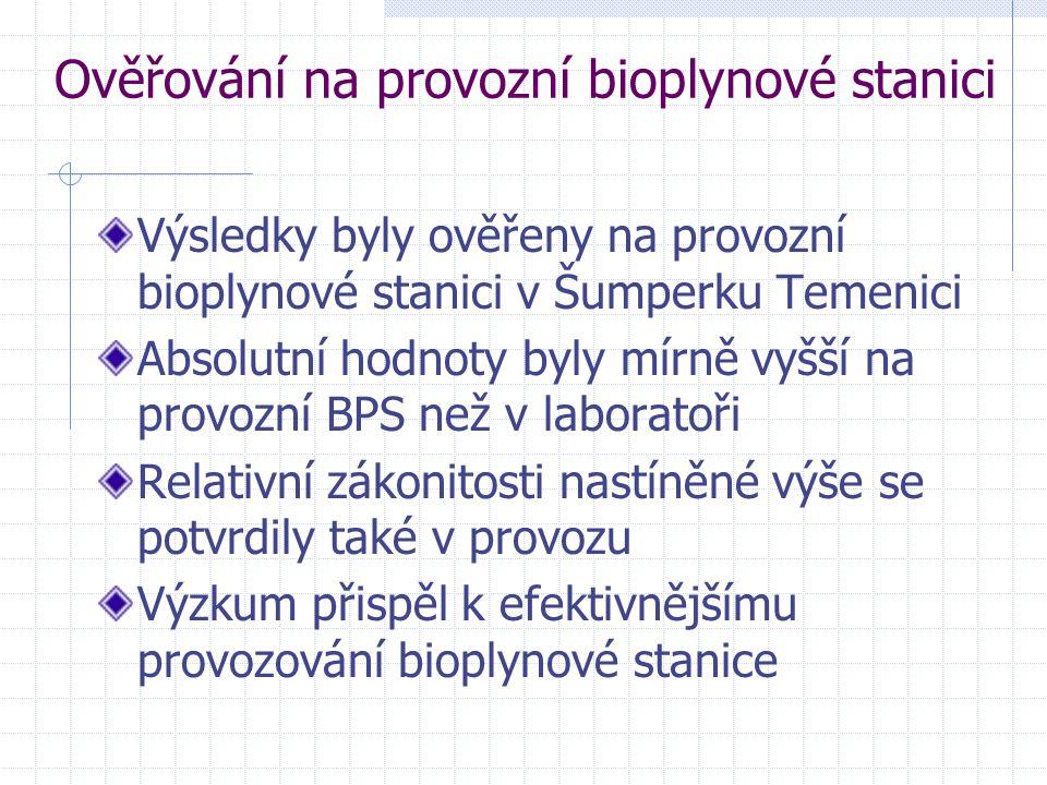Ověřování na provozní bioplynové stanici Výsledky byly ověřeny na provozní bioplynové stanici v Šumperku Temenici Absolutní hodnoty byly mírně vyšší n