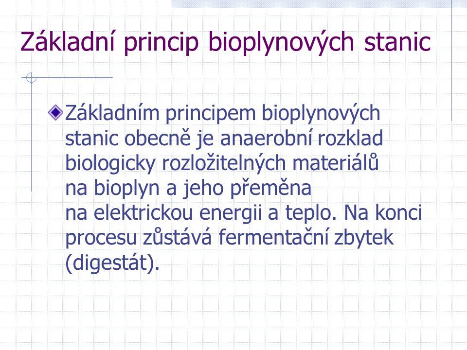 Základní princip bioplynových stanic Základním principem bioplynových stanic obecně je anaerobní rozklad biologicky rozložitelných materiálů na bioply