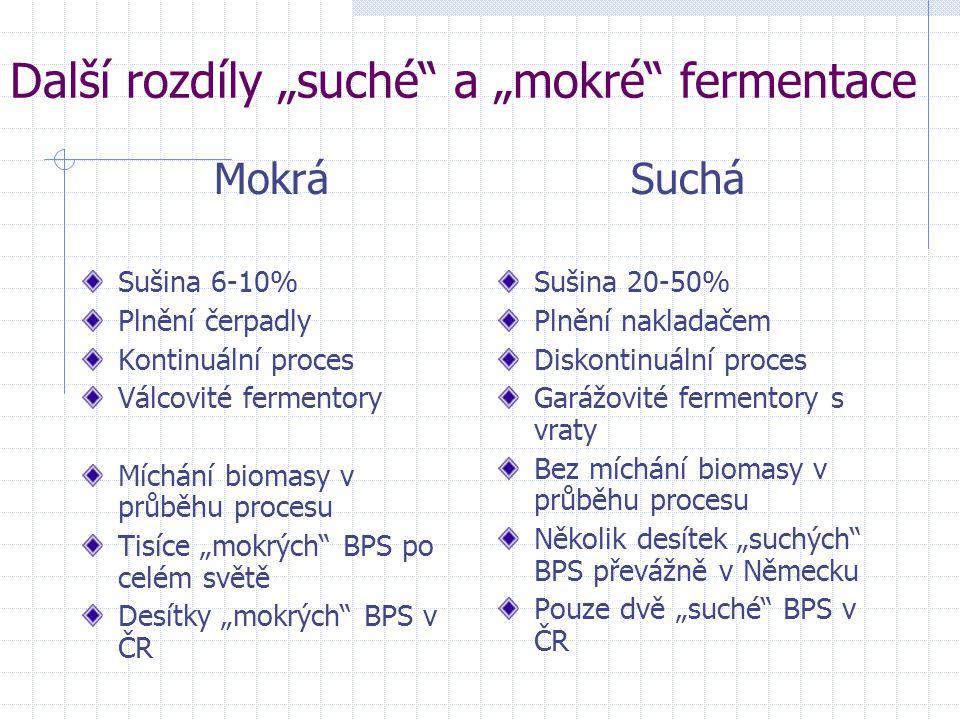 """Další rozdíly """"suché"""" a """"mokré"""" fermentace Mokrá Sušina 6-10% Plnění čerpadly Kontinuální proces Válcovité fermentory Míchání biomasy v průběhu proces"""