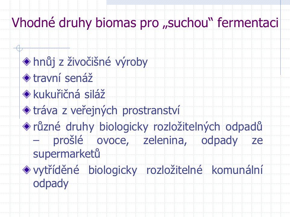 """Přednosti """"suché fementace vhodné pro biomasu s vyšším obsahem sušiny vhodné pro získávání energie z bioodpadů nižší spotřeba el."""