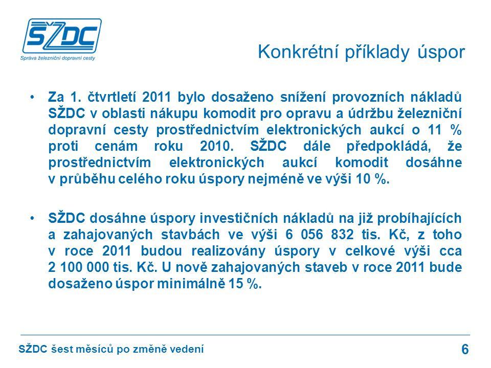 7 SŽDC šest měsíců po změně vedení Ukazatele SŽDC za 1.