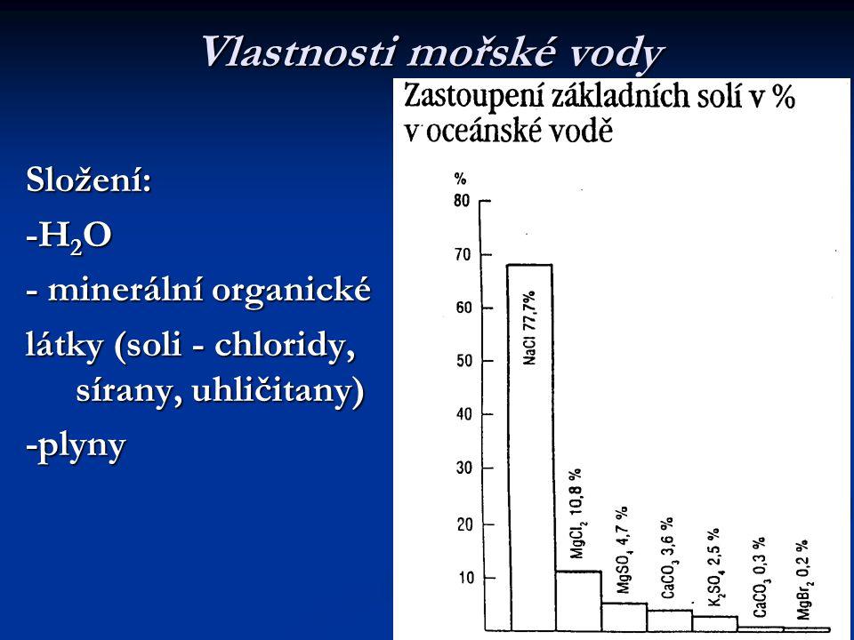 Vlastnosti mořské vody Složení: -H 2 O - minerální organické látky (soli - chloridy, sírany, uhličitany) -plyny