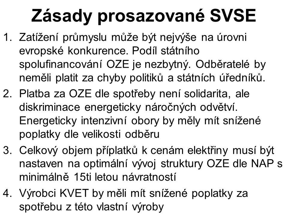 Zásady prosazované SVSE 1.Zatížení průmyslu může být nejvýše na úrovni evropské konkurence.