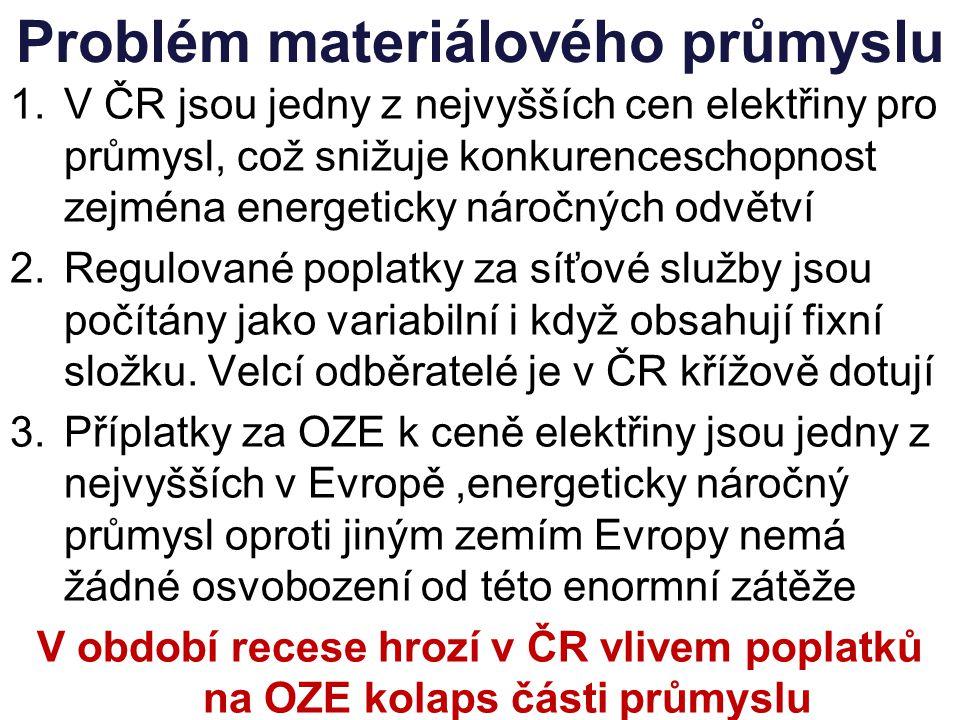 Problém materiálového průmyslu 1.V ČR jsou jedny z nejvyšších cen elektřiny pro průmysl, což snižuje konkurenceschopnost zejména energeticky náročných odvětví 2.Regulované poplatky za síťové služby jsou počítány jako variabilní i když obsahují fixní složku.