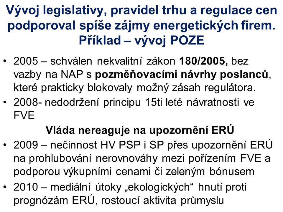 Co je příčinou neochoty politiků reagovat na porušování zákona o 15ti leté návratnosti investic do FVE.