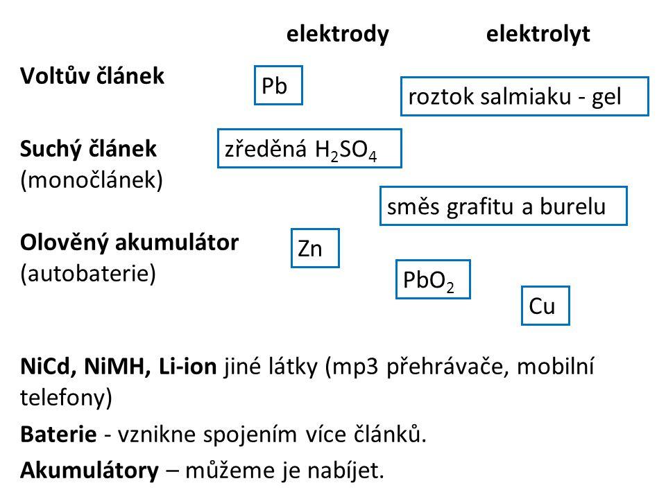 elektrodyelektrolyt Voltův článek Suchý článek (monočlánek) Olověný akumulátor (autobaterie) NiCd, NiMH, Li-ion jiné látky (mp3 přehrávače, mobilní te