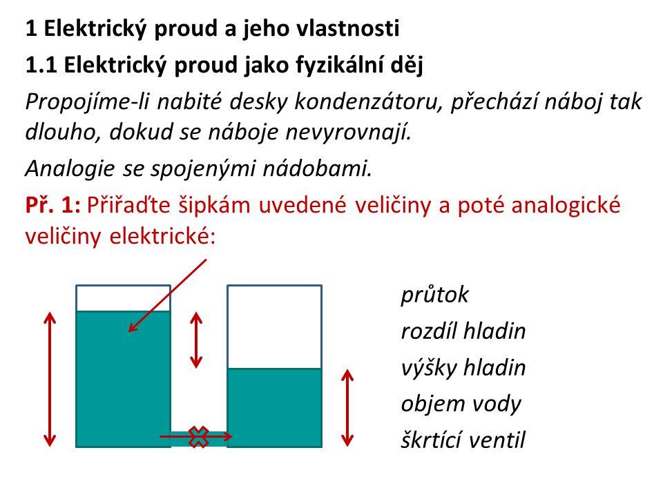 1 Elektrický proud a jeho vlastnosti 1.1 Elektrický proud jako fyzikální děj Propojíme-li nabité desky kondenzátoru, přechází náboj tak dlouho, dokud