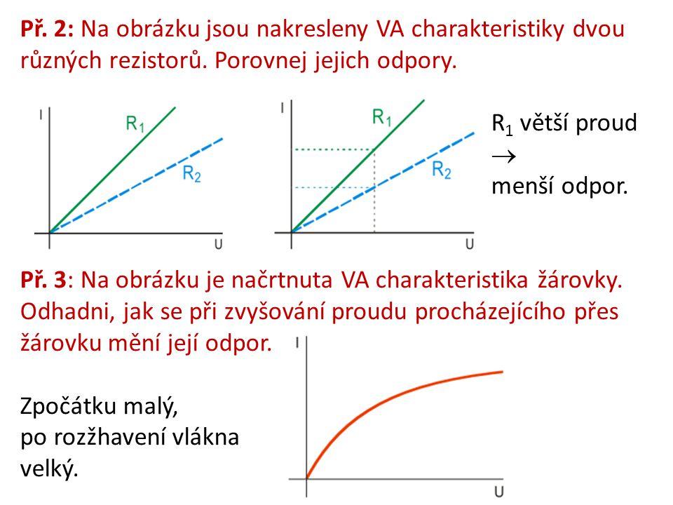 Př. 2: Na obrázku jsou nakresleny VA charakteristiky dvou různých rezistorů. Porovnej jejich odpory. R 1 větší proud  menší odpor. Př. 3: Na obrázku