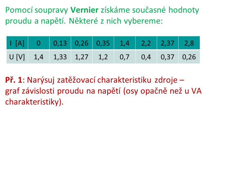 Pomocí soupravy Vernier získáme současné hodnoty proudu a napětí. Některé z nich vybereme: Př. 1: Narýsuj zatěžovací charakteristiku zdroje – graf záv