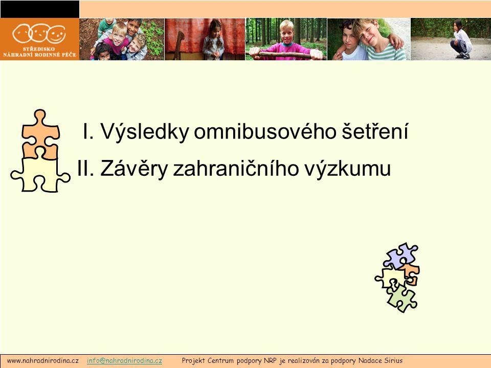 I. Výsledky omnibusového šetření www.nahradnirodina.cz info@nahradnirodina.cz Projekt Centrum podpory NRP je realizován za podpory Nadace Siriusinfo@n