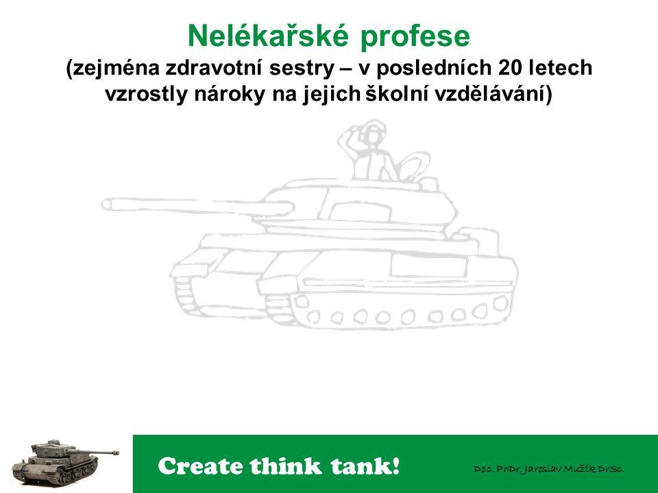 Create think tank! Doc. PhDr. Jaroslav Mužík DrSc. Nelékařské profese (zejména zdravotní sestry – v posledních 20 letech vzrostly nároky na jejich ško