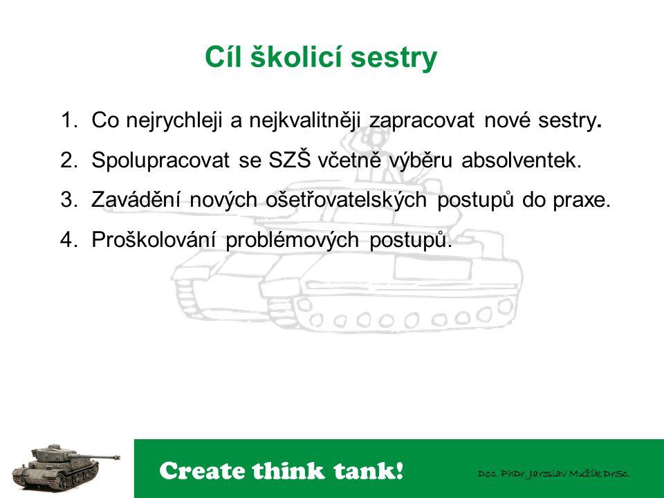 Create think tank! Doc. PhDr. Jaroslav Mužík DrSc. Cíl školicí sestry 1. Co nejrychleji a nejkvalitněji zapracovat nové sestry. 2. Spolupracovat se SZ